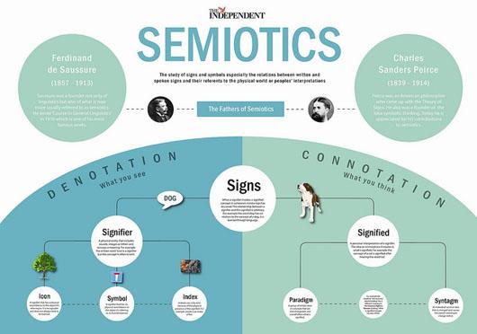 semiotics_1